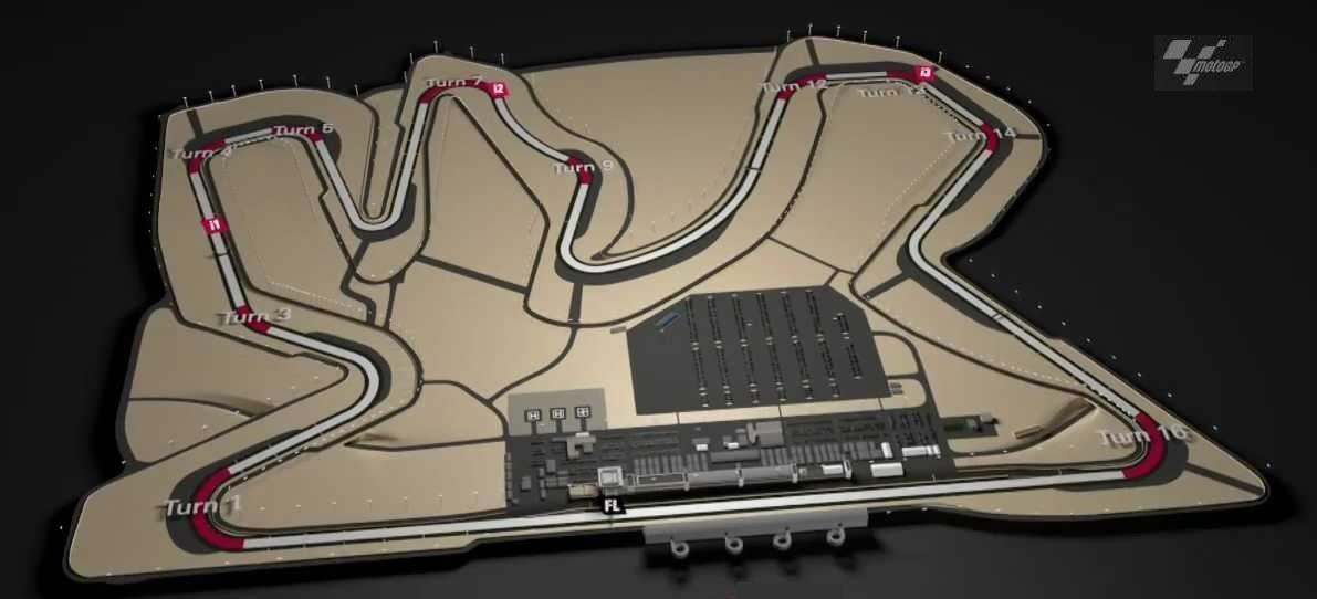 Losail Circuit Map